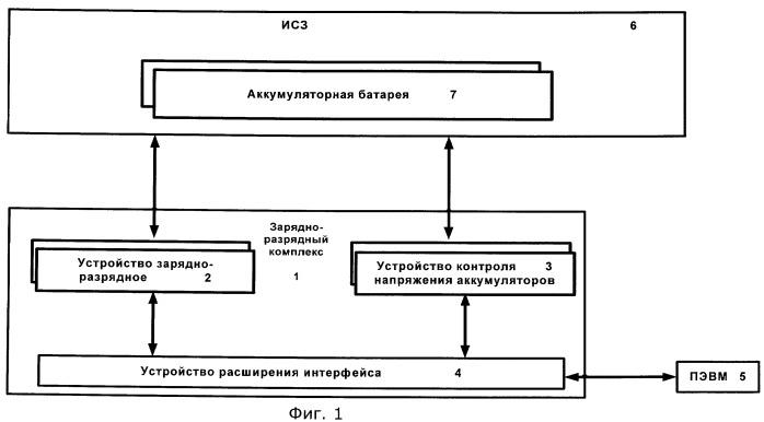 Способ подготовки литий-ионной аккумуляторной батареи к штатной эксплуатации в составе искусственного спутника земли