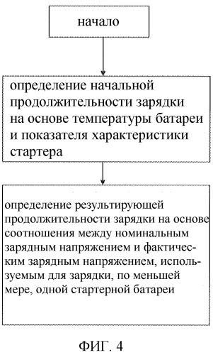 Определение продолжительности зарядки