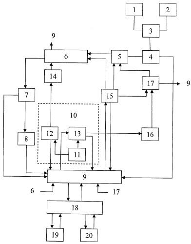 Приемопередатчик для радиорелейной линии