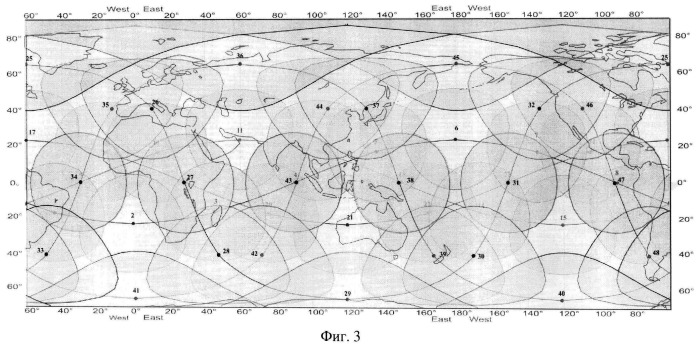 Низкоорбитальная система спутниковой связи