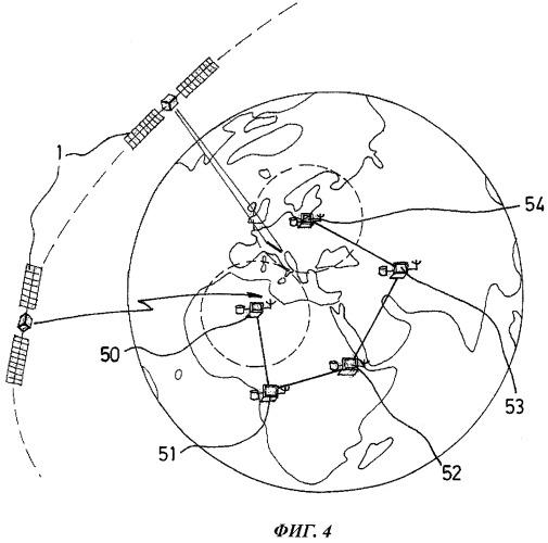 Способ и система для сбора и передачи спутниковых данных