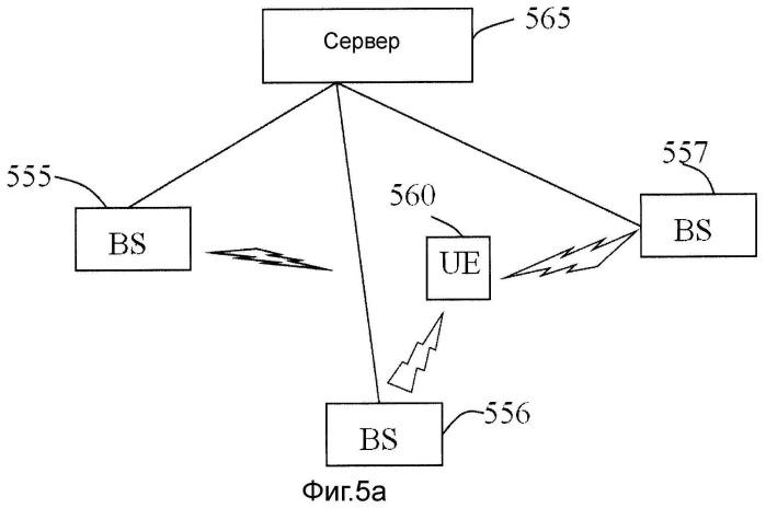 Способ и устройство для формирования частотно-временных шаблонов для опорного сигнала в ofdm-системе беспроводной связи