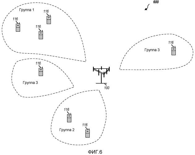 Способы и устройство для генерирования и использования опорных сигналов в системе связи