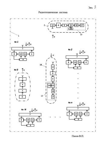 Радиотехническая система