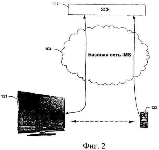 Способ и устройство для переноса мультимедийного сеанса