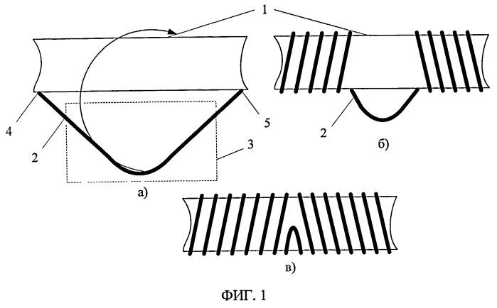 Способ монтажа индуктора на протяженных объектах