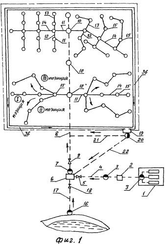 Устройство для регулирования внесения жидких удобрений на оросительной системе