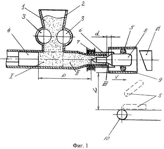 Способ формирования тестового изделия кольцевой формы с помощью машины для формирования тестовых изделий кольцевой формы