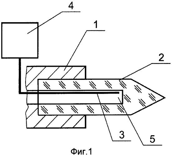 Крионаконечник с сапфировым хладопроводом-облучателем
