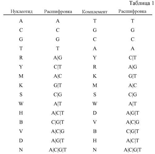Применение пэгилированных интерферонов типа iii для лечения гепатита с