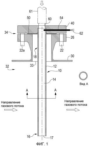 Система и способ обнаружения закупорки в канале подачи твердых веществ и газов-носителей в газовый поток