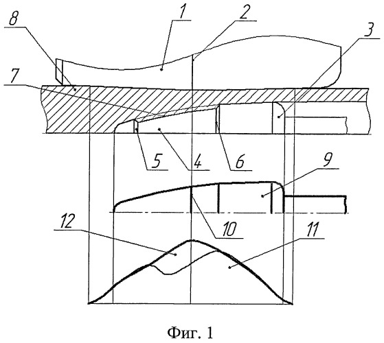Технологический инструмент косовалкового прошивного стана