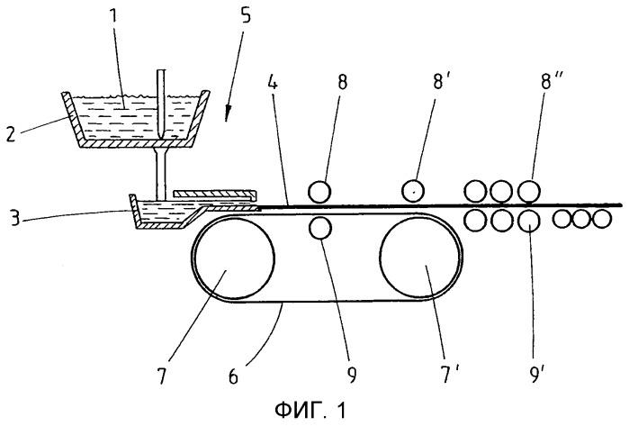 Устройство и способ горизонтального литья металлической полосы