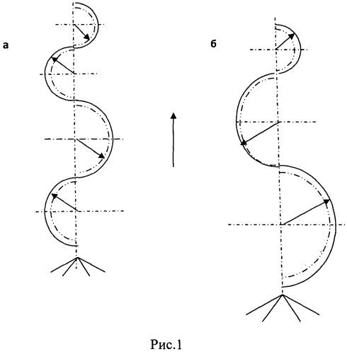 Способ получения криволинейно-круглых заготовок из древесины