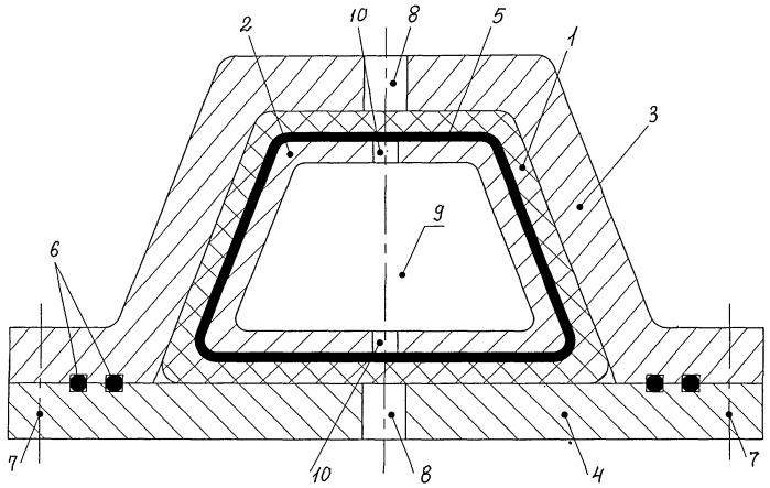 Способ изготовления изделия из полимерного композиционного материала трансферно-мембранным формованием тмф (варианты)
