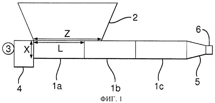 Экструдер и способ экструзии полимера