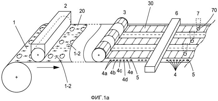 Способ контролирования относительного положения между печатными рисунками и непечатными рисунками на рулонном материале и система, используемая в способе