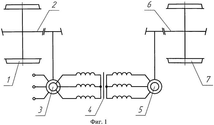 Электропривод электровоза
