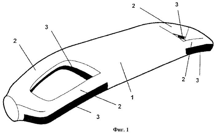 Ручка для транспортной тележки