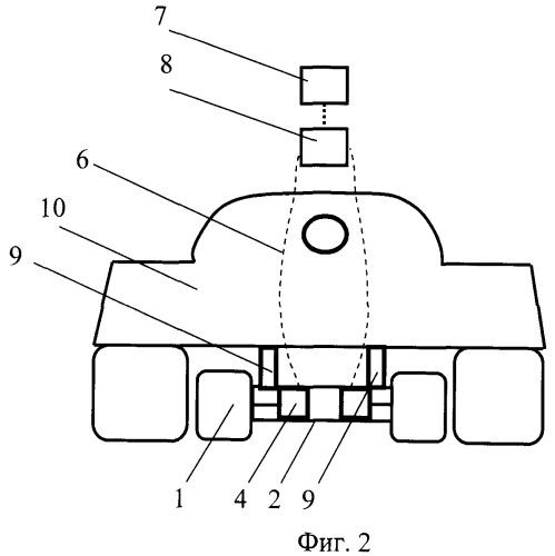 Способ увеличения проходимости танка по слабым грунтам