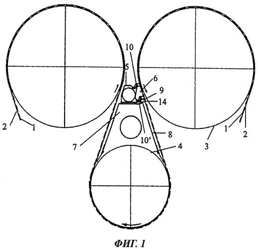 Устройство и способ передачи рулонного материала