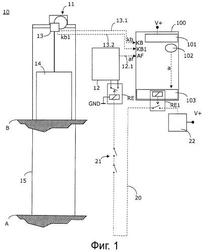 Способ контроля тормозной системы в лифтовой установке и соответствующее устройство видеоконтроля за тормозной системой лифтовой установки