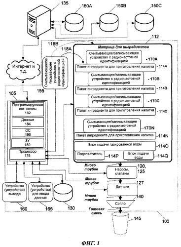 Система и способ программирования вариантов дозирования в разливочном устройстве для приготовления продуктов