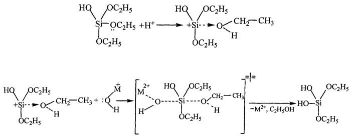 Способ получения высокопористого покрытия на основе двойных оксидов кремния и марганца