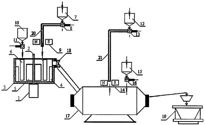 Способ приготовления бетонных смесей технология шлифовки бетона