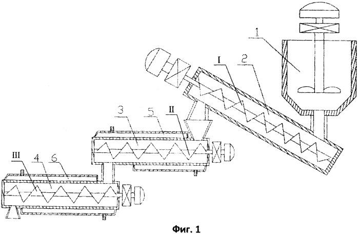 Способ автоматического пластифицирования измельченной резины и устройство для его осуществления