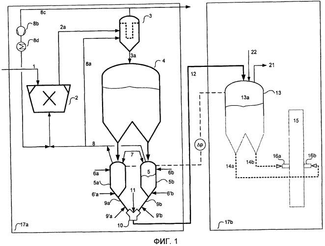 Система непрерывной подачи топлива в реактор для газификации угля