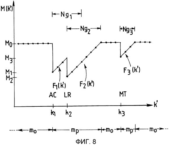 Способ производства вторичного алюминия в оборудовании с электролизером