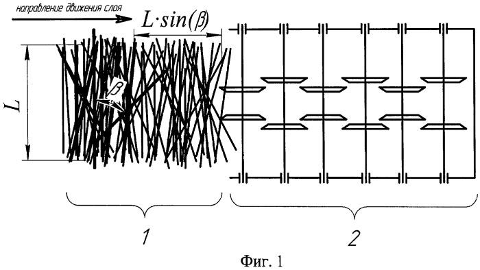 Способ формирования слоя стеблей лубяных культур