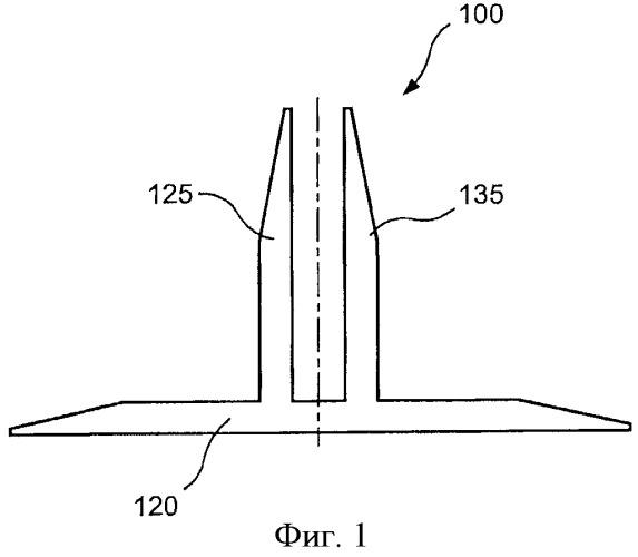 Усовершенствованная волокнистая структура для п-образных преформ