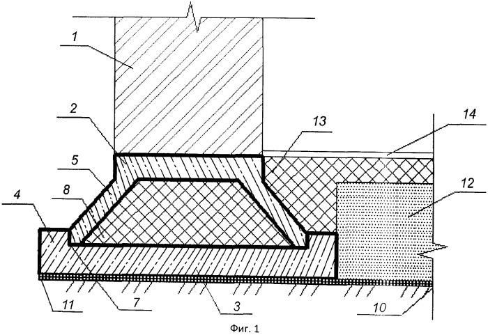 Плитно-рамный фундамент для малоэтажного строительства на слабых грунтах