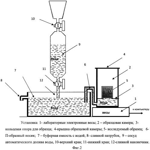 Устройство для оценки динамики процесса прямоточной капиллярной пропитки образцов пород