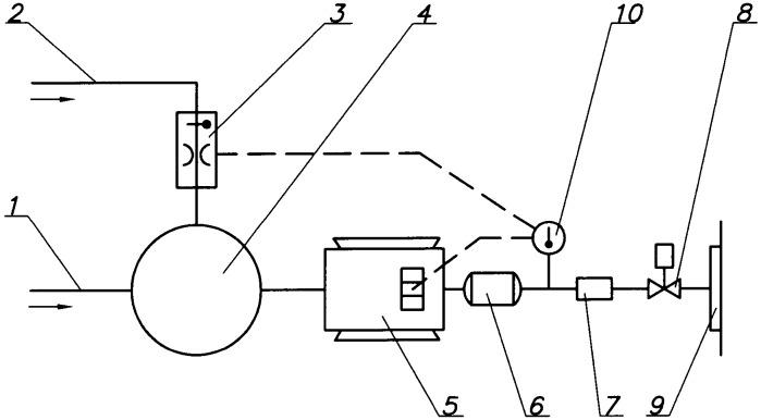 Способ регулирования температуры газа в системе топливоподачи газотурбовозов