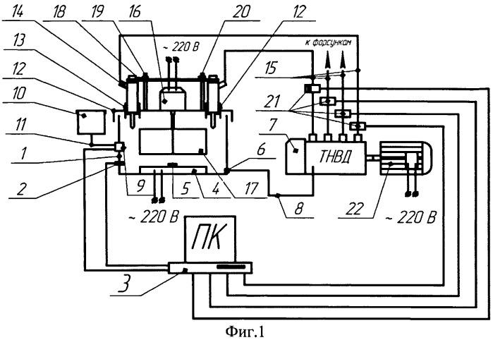 Стенд для восстановления и обкатки форсунок автотракторных дизельных двигателей