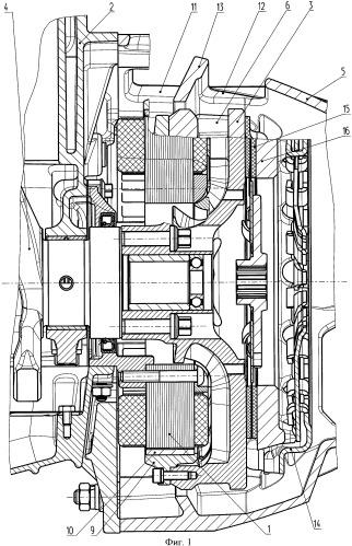 Стартер-генераторная установка автотранспортного средства