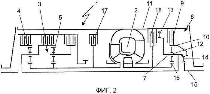 Автоматическая коробка передач с ведущей зоной, гидродинамическим трансформатором и ведомой зоной, а также способ торможения при высоких скоростях вращения