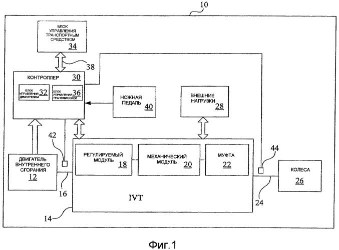 Рабочая машина с регулированием предела мощности с использованием бесступенчатой трансмиссии