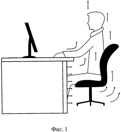 Воздухораспределительное устройство для рабочего стола