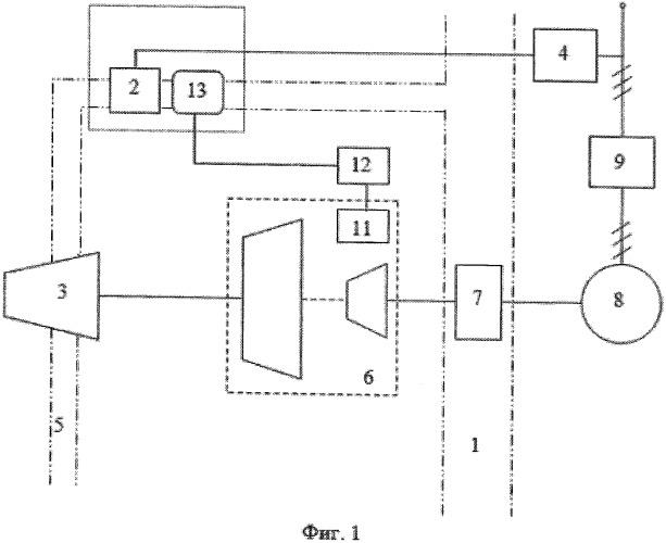 Обратимая электротурбодетандерная установка