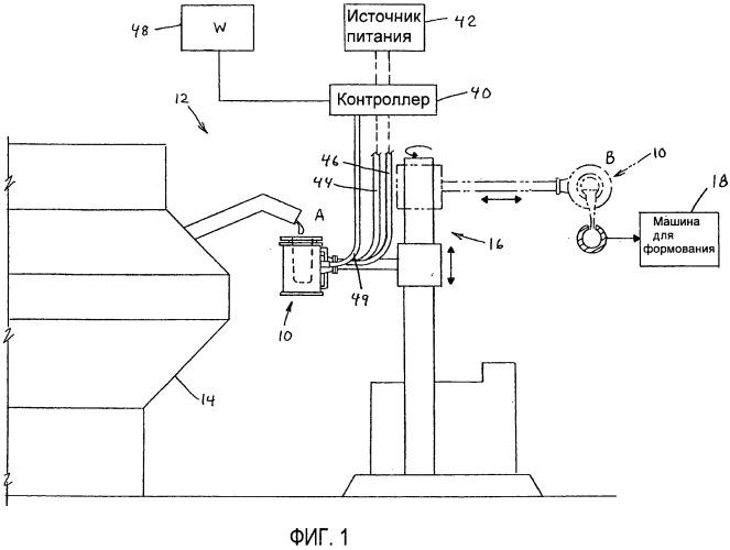 Способ и устройство для измерения, по меньшей мере, одного свойства расплавленного или полурасплавленого материала и обработки расплавленного или полурасплавленного материала
