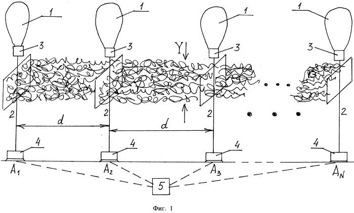 Способ противодействия выполнению задач беспилотным летательным аппаратом