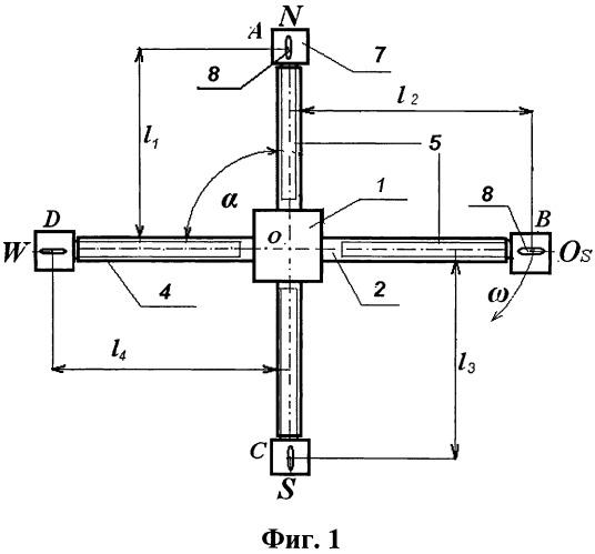 Устройство тестирования и аттестации спутниковых gps-приемников (утасп)