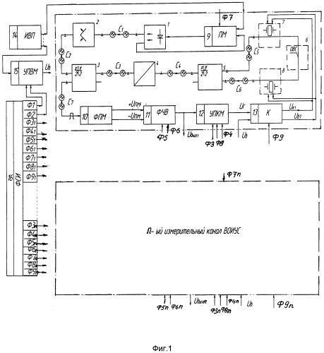 Волоконно-оптический измеритель угловой скорости