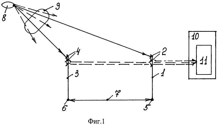 Способ фотонной локации воздушного объекта
