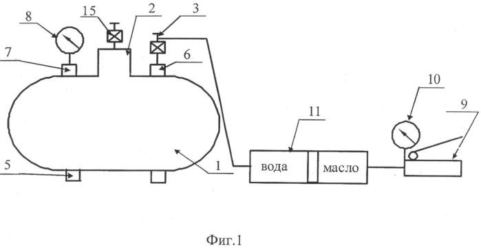 Стенд для малоцикловых деформационно-силовых испытаний моделей натурных конструкций сосудов