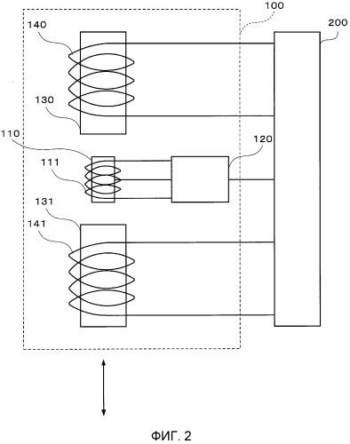 Датчиковое устройство измерения магнитного поля